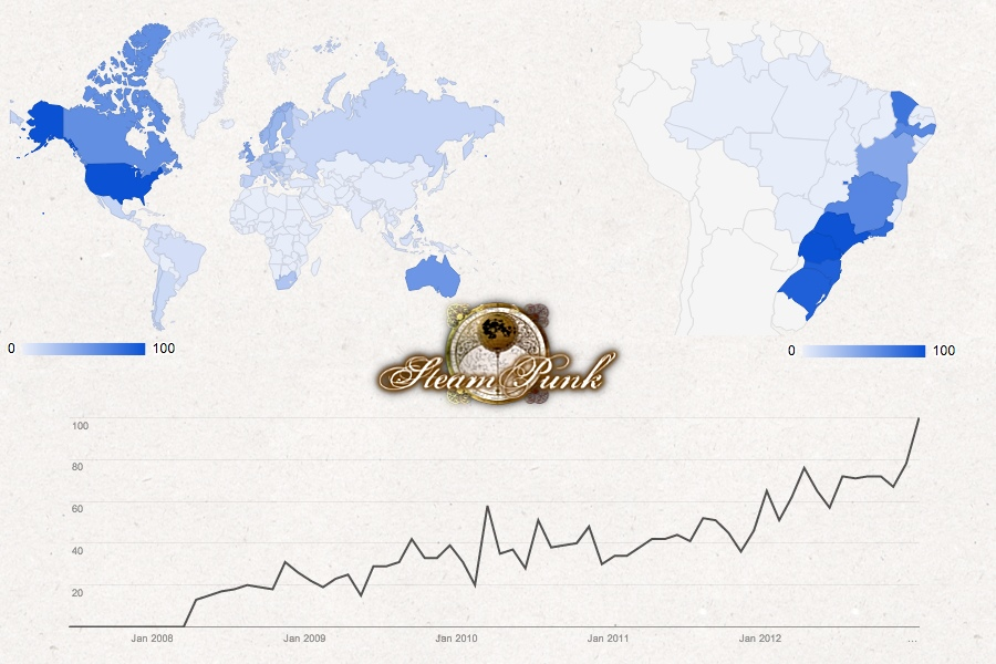 steampunk-trends-brazil-brasil
